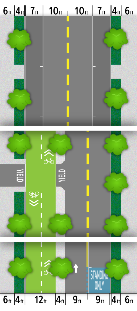 Complete Residential Street